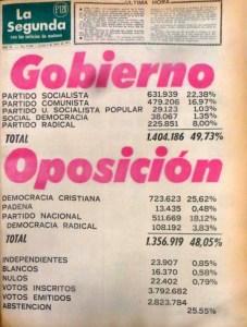 """""""La Segunda"""", 5 de abril de 1971."""