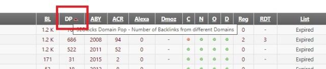 Ordenar por número de enlaces entrantes