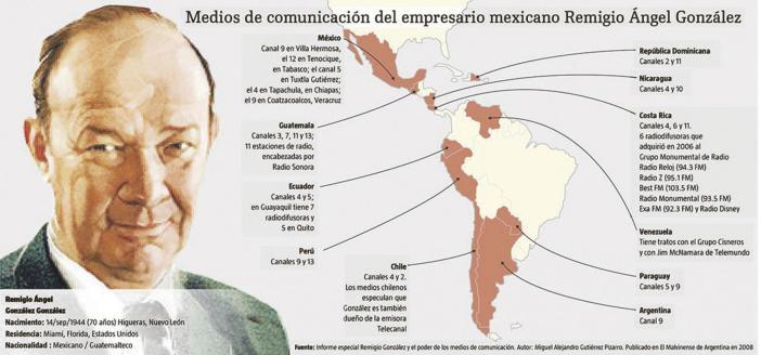 Resultado de imagen para Ángel Remigio González albavision