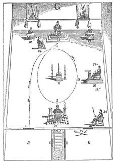 Circunvalación, circumambulación del Templo Masónico