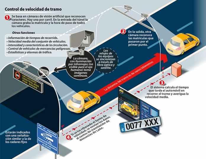 Info Radar Def