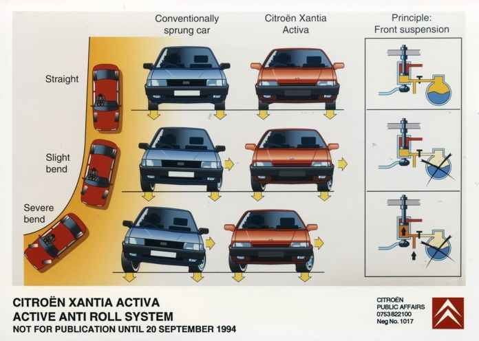 Citroen Xantia Activa 0520 001