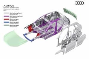 Audi Q5: precios, prueba, ficha técnica, fotos y noticias