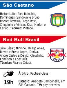 Contra o Red Bull Brasil, São Caetano busca primeira vitória sob o comando de Pintado