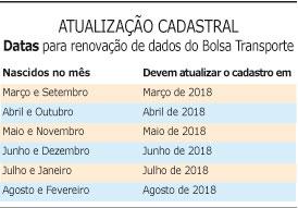 Prefeitura de Diadema atualiza cadastro do Bolsa Transporte