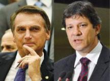 Haddad sobe a 22%; Bolsonaro tem 28%, mas se enfraquece no 2º turno