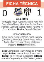EC São Bernardo vence Água Santa em estreia