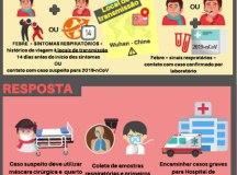 Prefeitura de Rio Grande da Serra afirma que resultado de exame de caso suspeito de coronavírus sai depois do dia 5