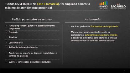 Estado amplia horário de comércios e serviços em áreas na fase amarela do Plano SP. Foto: Governo do Estado de SP