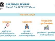 Medida tem como objetivo minimizar a possibilidade de abandono e evasão escolar. Foto: Governo do Estado de SP