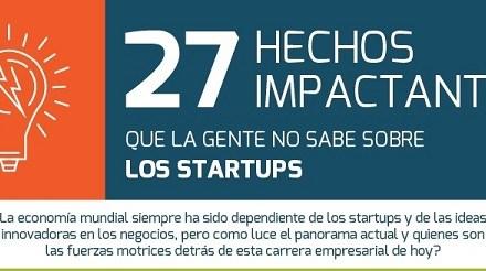 Infografía: 27 Hechos Sorprendentes sobre Startup