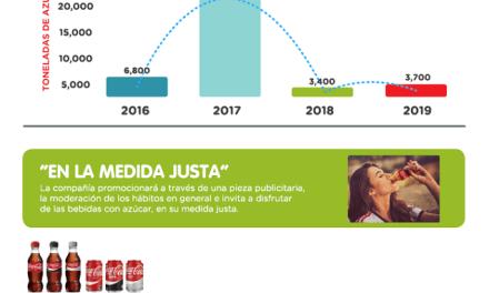 Coca-Cola se compromete con la promoción del consumo responsable de bebidas