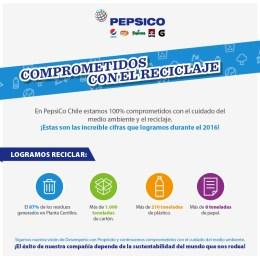 """José Valguarnera, Gerente de Ciudadanía Corporativa Cono Sur de PepsiCo: """"trabajamos para generar un cambio significativo en las comunidades"""""""