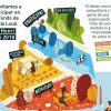 Se extiende plazo para postular a Fondos Concursables para Proyectos Comunitarios de Nestlé