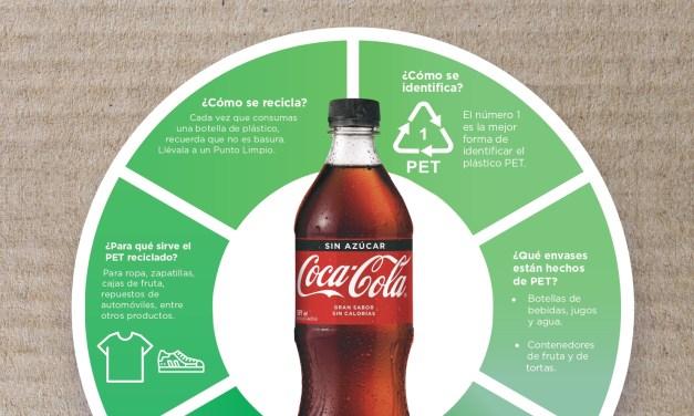 Plástico circular: convertirse en nuevos productos sin perder sus propiedades