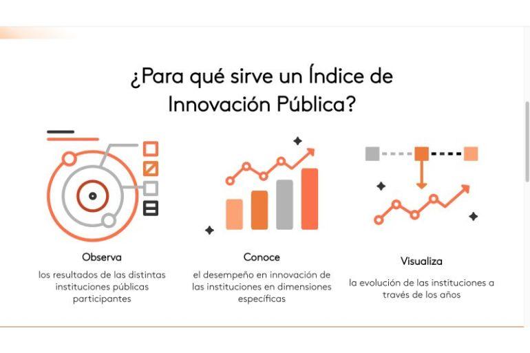 38 instituciones públicas de 18 Ministerios están midiendo las capacidades y procesos en sus servicios a través del Índice de Innovación Pública