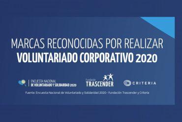 Sodimac, Coca-Cola y Banco de Chile son las empresas más reconocidas en Voluntariado Corporativo en Chile