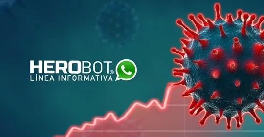 Bot le informará sobre COVID-19 por WhatsApp Desarrollado por Xenith Group y Bulgarelli Strategy