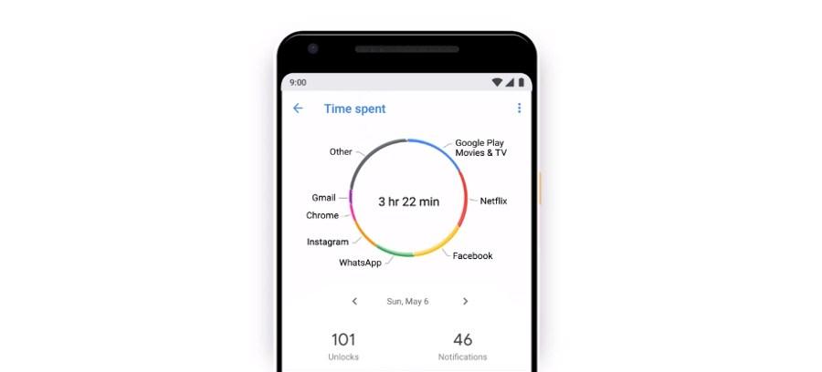 Android Pie Tablero de aplicaciones