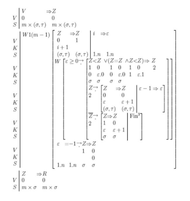 Plankalkül primer lenguaje de programación de la historia