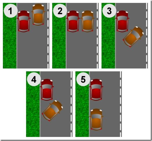 Parallel Park stages