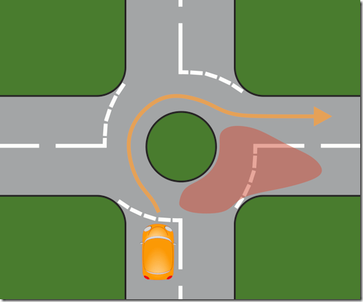 Roundabout - with the important zone marked