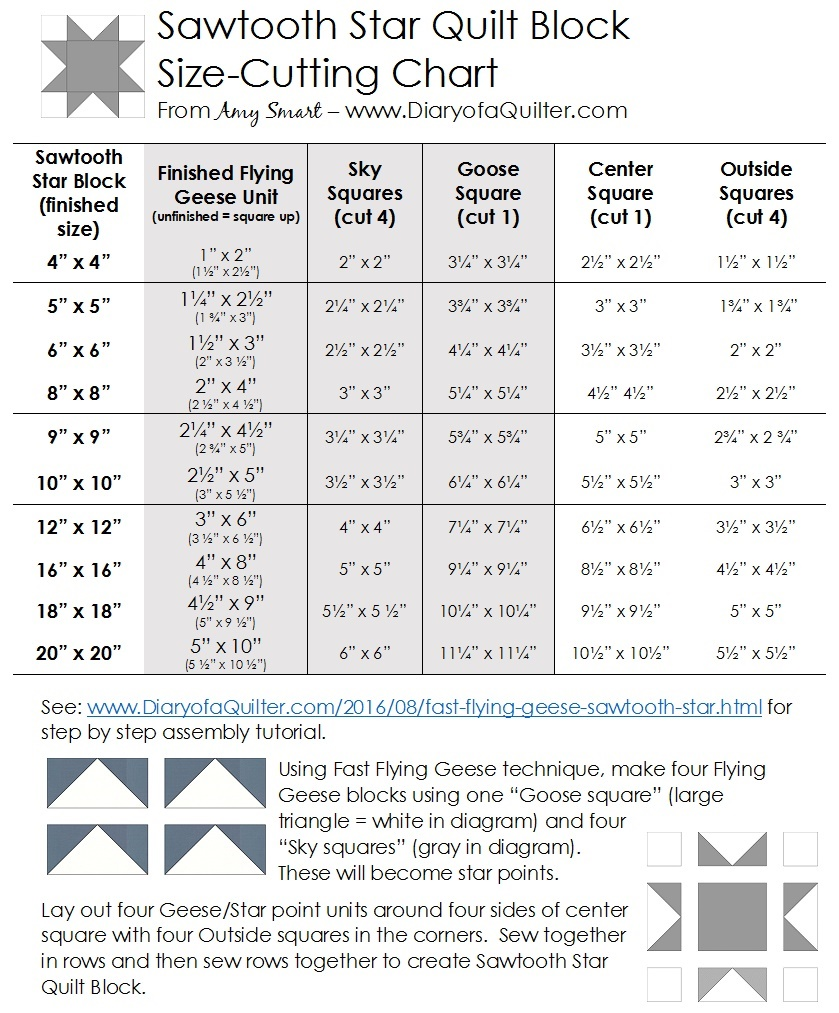 photograph regarding Printable Quilt Size Chart known as Quick Traveling Geese + Sawtooth Star Quilt Block Guidebook