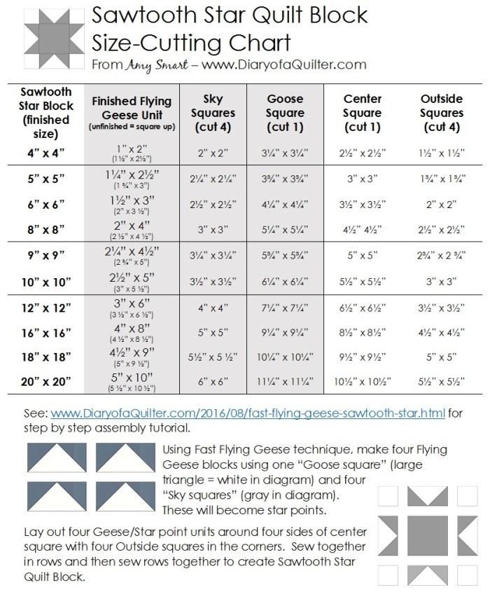Sawtooth Star chart