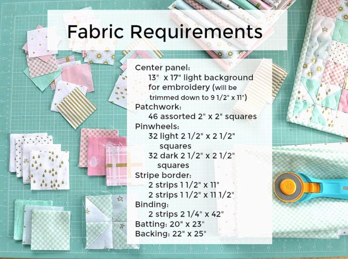 Fabric Requirements Love of Sewing Challenge