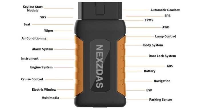 Humzor NexzDAS ND506 PLUS Heavy Duty Diagnostic Tool Functions Display 1