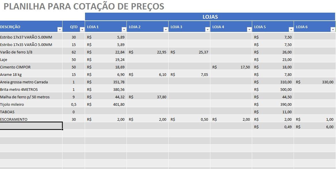 Planilha Cotação De Preços