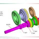 Bacci Romano C510 Reinforced Gear Set