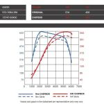 Seletron Performance Chipbox   Maserati Ghibli