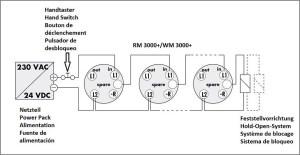 Heat detector WM3000 holdopen sytems fire protection doors