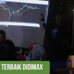 BROKER FOREX TERBAIK DI DKI JAKARTA