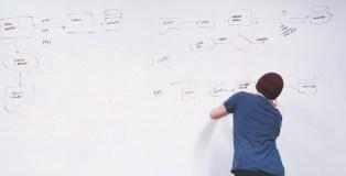 Masterarbeit Human Ressource Management und Personalwesen