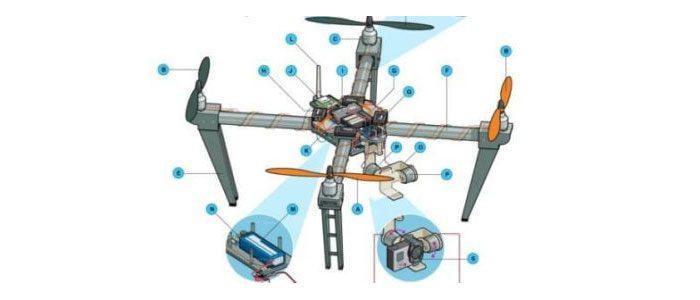 Droneparts Gutschein
