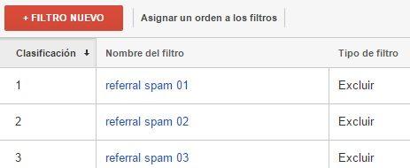 referral spam filtro Analytics