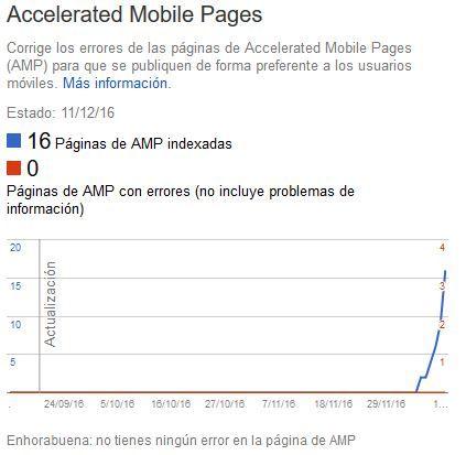 páginas AMP indexadas en Google Search Console