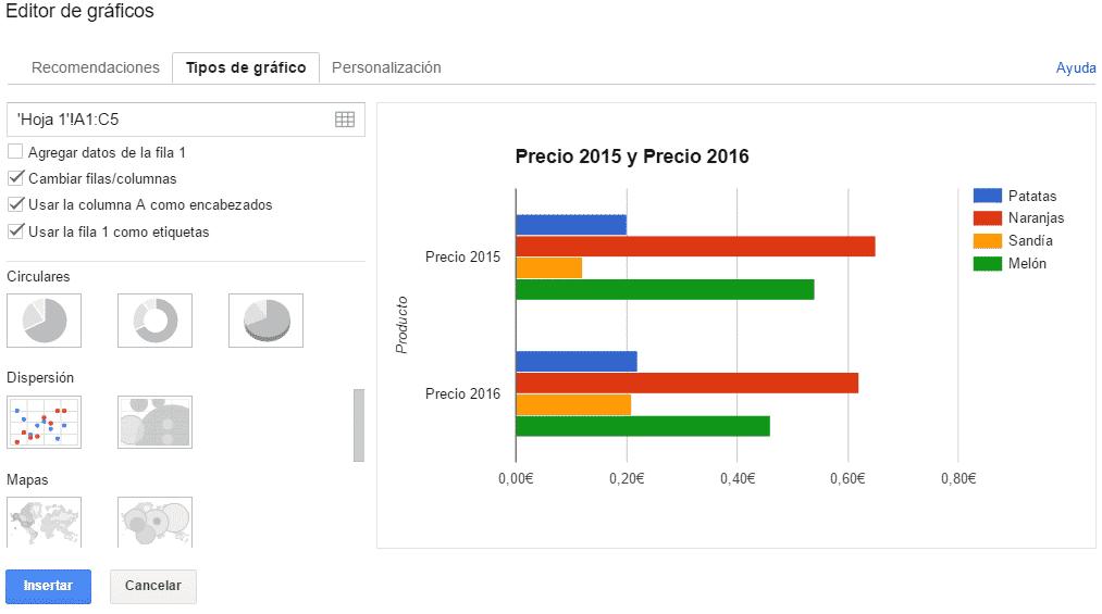 Insertar gráfico en hojas de cálculo de Google paso 2