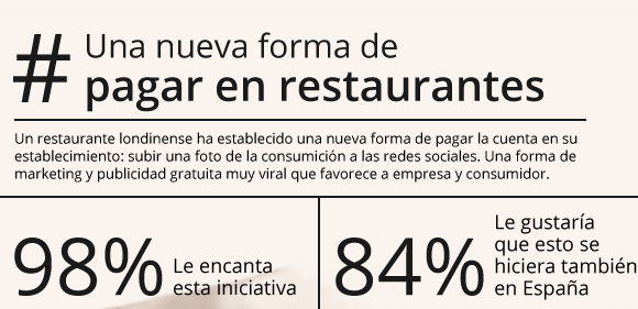 Pay at restaurants with photographs