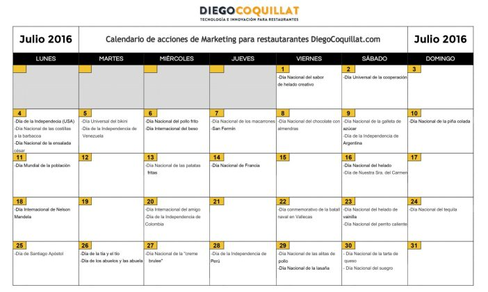 Julio 2016: Calendario de acciones de acciones de marketing para restaurante