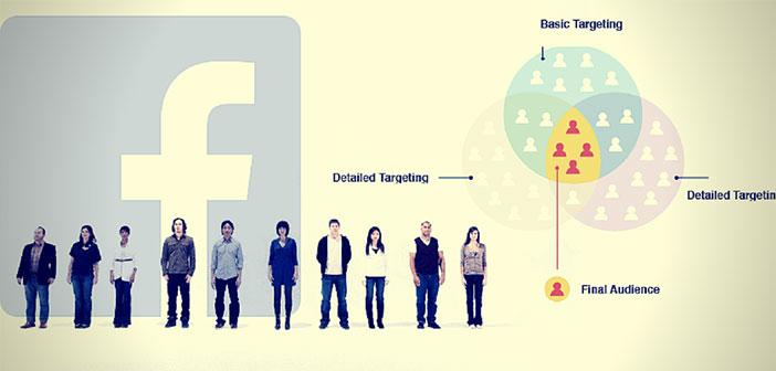 Segmentation le réseau social facebook.