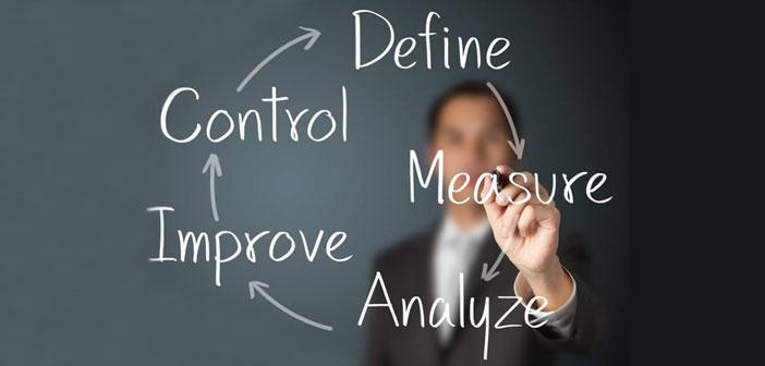 travail de processus DMAIC est divisé en différentes phases (Definir, mesurer, analyser, réaliser, contrôle). définir, et la limitation de la faute défauts problème est un élément fondamental du processus de travail DMAIC.