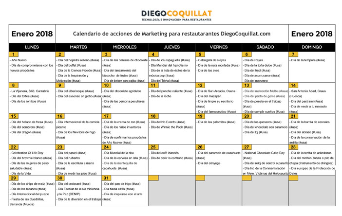 Enero de 2018: calendario de acciones de marketing para restaurantes – Descarga en el #ClubDiegoCoquillat