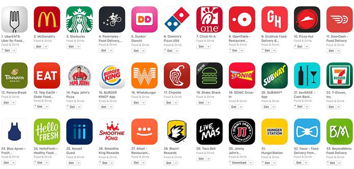 Algunas de las principales apps para restaurantes de Estados Unidos