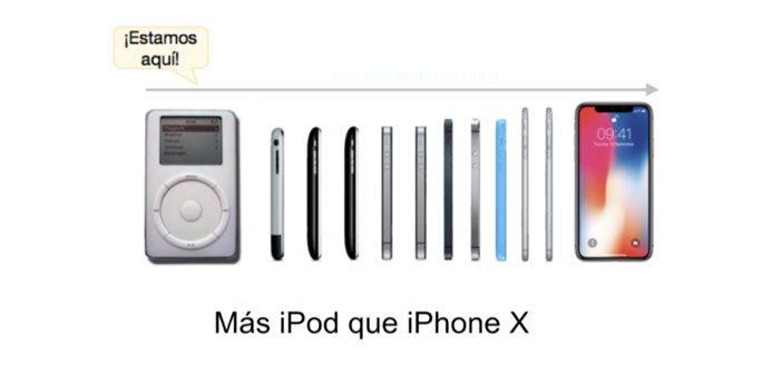 Para ponerlo en una analogía, estamos más en la época iPod o MP3 que en los avanzados iPhone X que tenemos hoy en nuestras manos. Entre uno y el otro han pasado más de 12 años!