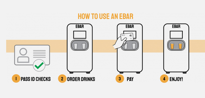 EBar's robotic beer dispenser is primarily tasked with alleviating queues and congregations at events.