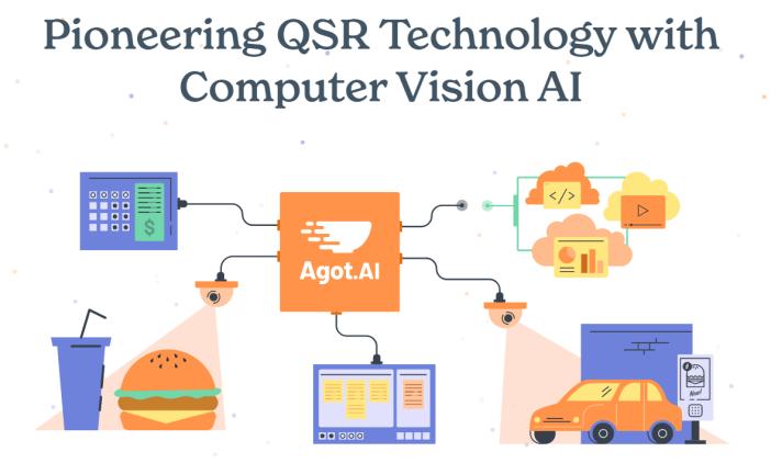 La herramienta ofrecida por Agot.AI es mucho más versátil, ya que se puede adaptar con facilidad a diferentes nichos, tanto pizzerías como hamburgueserías, pasando por taquerías, restaurantes de comida casual y otros. Las posibilidades son prácticamente ilimitadas.