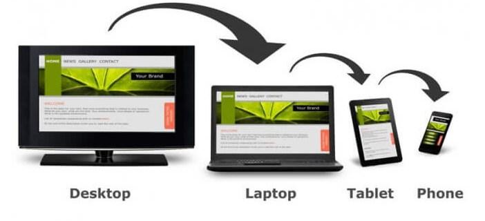 Cómo adaptar tu Web para móviles